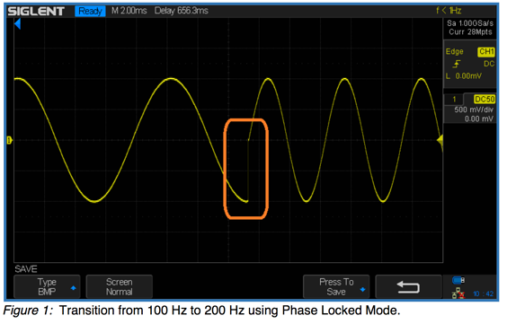 Transition from 100 Hz to 200 Hz using Phase Locked Mode.png