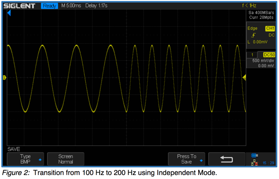 Transition fromm 100 Hz to 200 Hz using independent mode.png