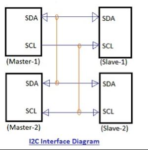 I2C-diagram.png